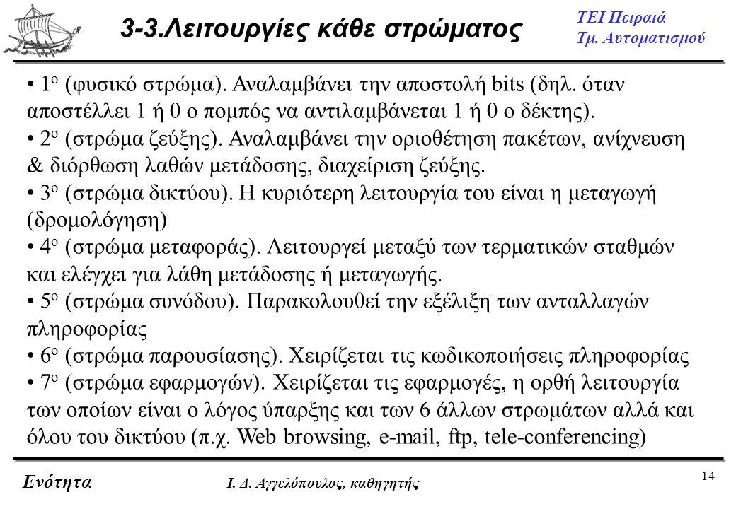14 ΤΕΙ Πειραιά Τμ. Αυτοματισμού Ενότητα Ι. Δ. Αγγελόπουλος, καθηγητής 3-3.Λειτουργίες κάθε στρώματος • 1 ο (φυσικό στρώμα). Αναλαμβάνει την αποστολή b