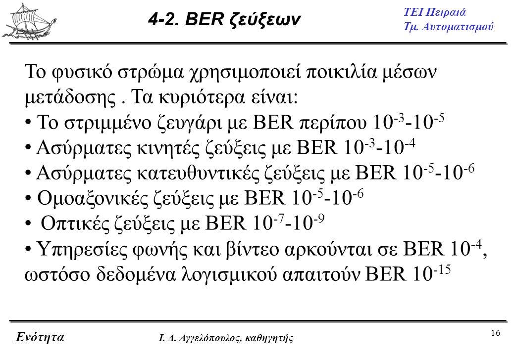 16 ΤΕΙ Πειραιά Τμ. Αυτοματισμού Ενότητα Ι. Δ. Αγγελόπουλος, καθηγητής 4-2. BER ζεύξεων Το φυσικό στρώμα χρησιμοποιεί ποικιλία μέσων μετάδοσης. Τα κυρι