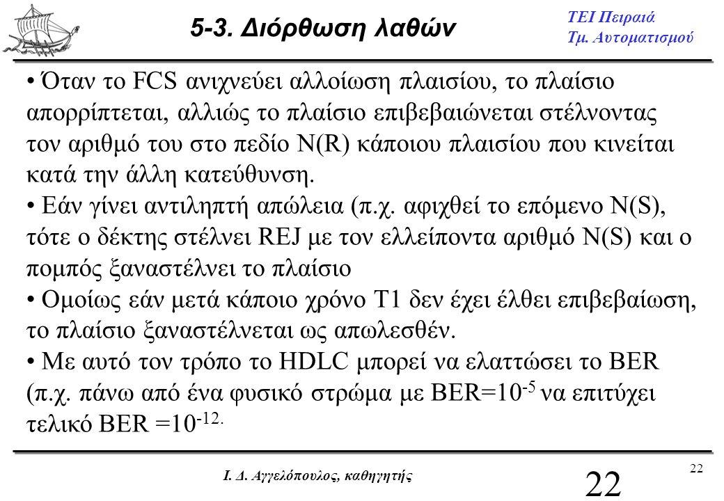 22 ΤΕΙ Πειραιά Τμ. Αυτοματισμού Ι. Δ. Αγγελόπουλος, καθηγητής • Όταν το FCS ανιχνεύει αλλοίωση πλαισίου, το πλαίσιο απορρίπτεται, αλλιώς το πλαίσιο επ