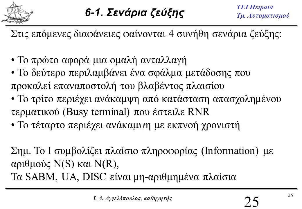 25 ΤΕΙ Πειραιά Τμ. Αυτοματισμού Ι. Δ. Αγγελόπουλος, καθηγητής 6-1. Σενάρια ζεύξης Στις επόμενες διαφάνειες φαίνονται 4 συνήθη σενάρια ζεύξης: • Το πρώ