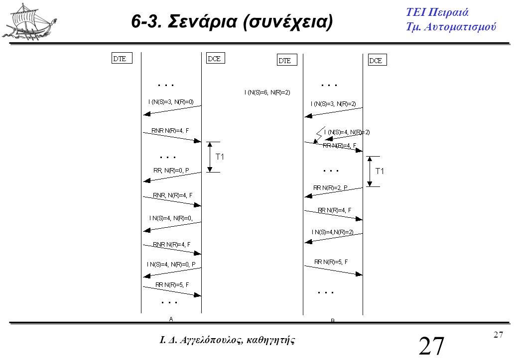 27 ΤΕΙ Πειραιά Τμ. Αυτοματισμού Ι. Δ. Αγγελόπουλος, καθηγητής 6-3. Σενάρια (συνέχεια) 27