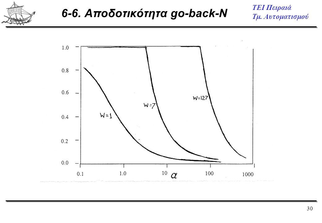 30 ΤΕΙ Πειραιά Τμ. Αυτοματισμού 6-6. Αποδοτικότητα go-back-N