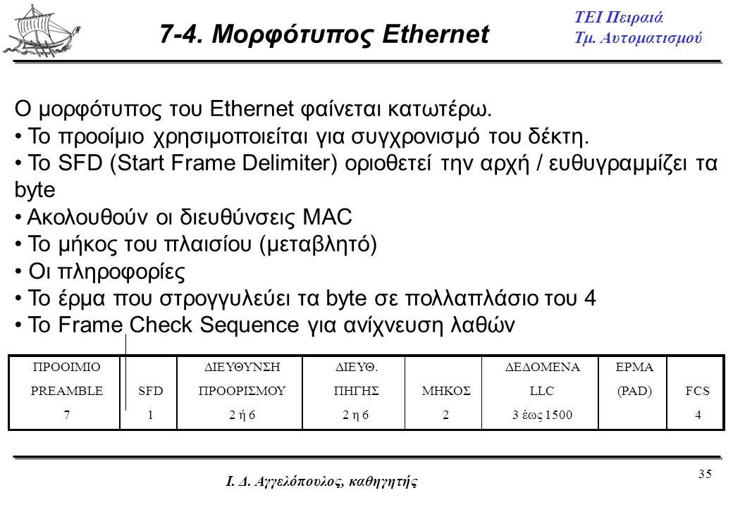 35 ΤΕΙ Πειραιά Τμ. Αυτοματισμού Ι. Δ. Αγγελόπουλος, καθηγητής 7-4. Μορφότυπος Ethernet ΠΡΟΟΙΜΙΟ PREAMBLE 7 SFDSFD 1 ΔΙΕΥΘΥΝΣΗ ΠΡΟΟΡΙΣΜΟΥ 2 ή 6 ΔΙΕΥΘ.