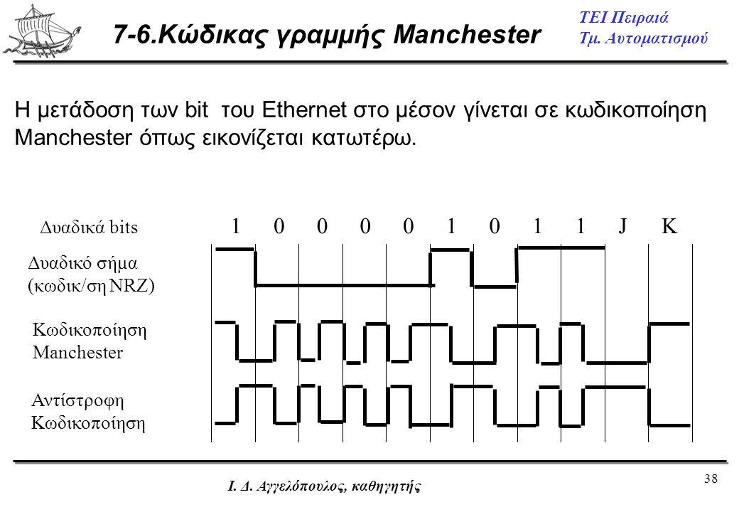 38 ΤΕΙ Πειραιά Τμ. Αυτοματισμού Ι. Δ. Αγγελόπουλος, καθηγητής 7-6.Κώδικας γραμμής Manchester 100001011JK Δυαδικά bits Δυαδικό σήμα (κωδικ/ση NRZ) Κωδι