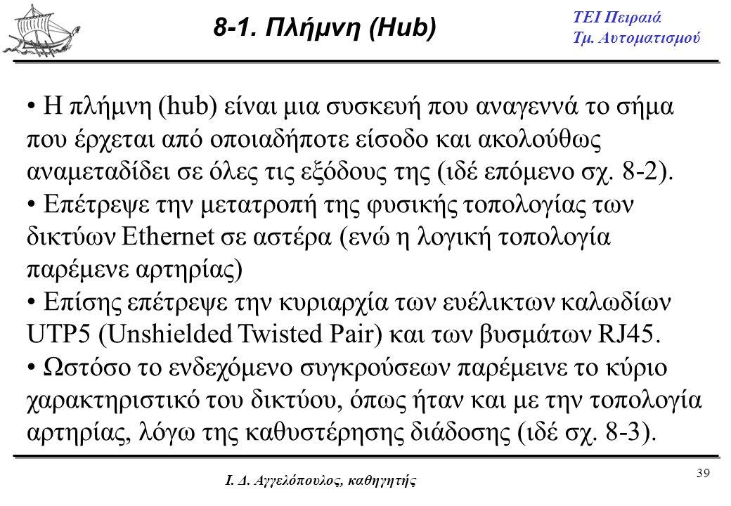 39 ΤΕΙ Πειραιά Τμ. Αυτοματισμού Ι. Δ. Αγγελόπουλος, καθηγητής 8-1. Πλήμνη (Hub) • Η πλήμνη (hub) είναι μια συσκευή που αναγεννά το σήμα που έρχεται απ