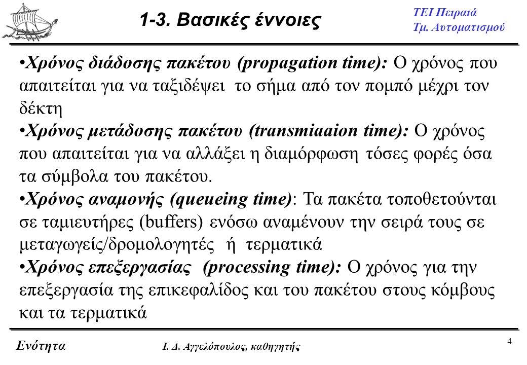 15 ΤΕΙ Πειραιά Τμ.Αυτοματισμού Ενότητα Ι. Δ. Αγγελόπουλος, καθηγητής 4-1.