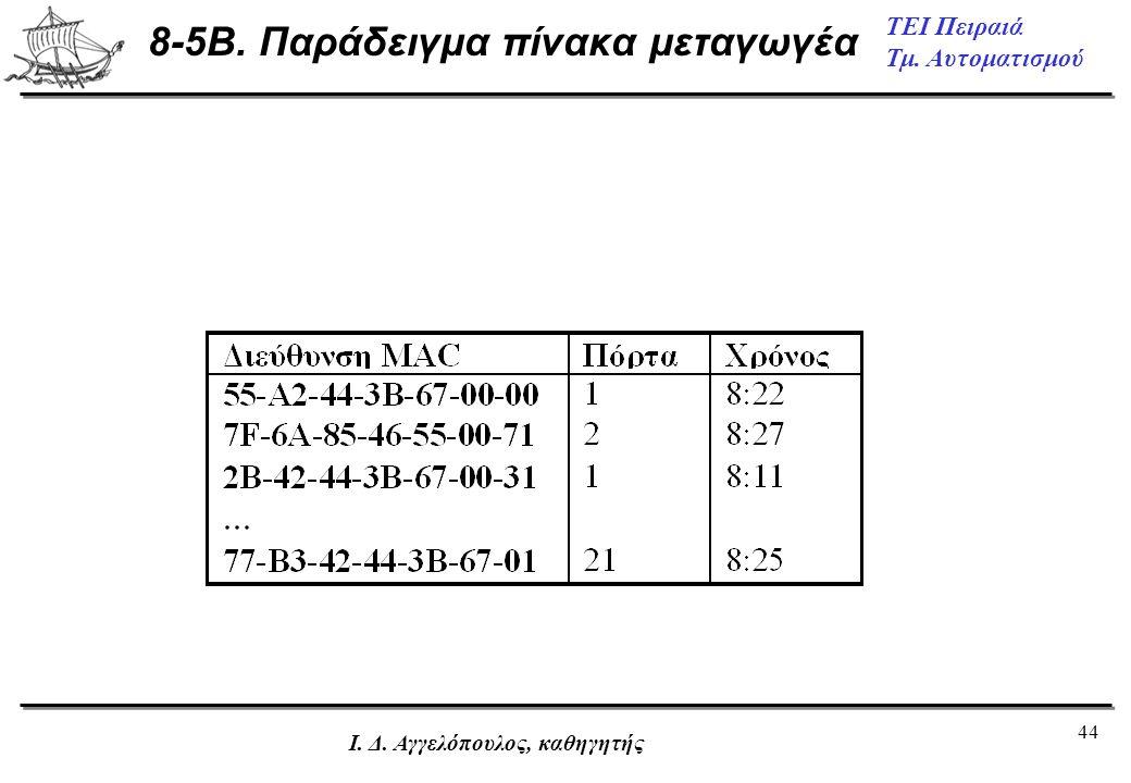 44 ΤΕΙ Πειραιά Τμ. Αυτοματισμού Ι. Δ. Αγγελόπουλος, καθηγητής 8-5B. Παράδειγμα πίνακα μεταγωγέα