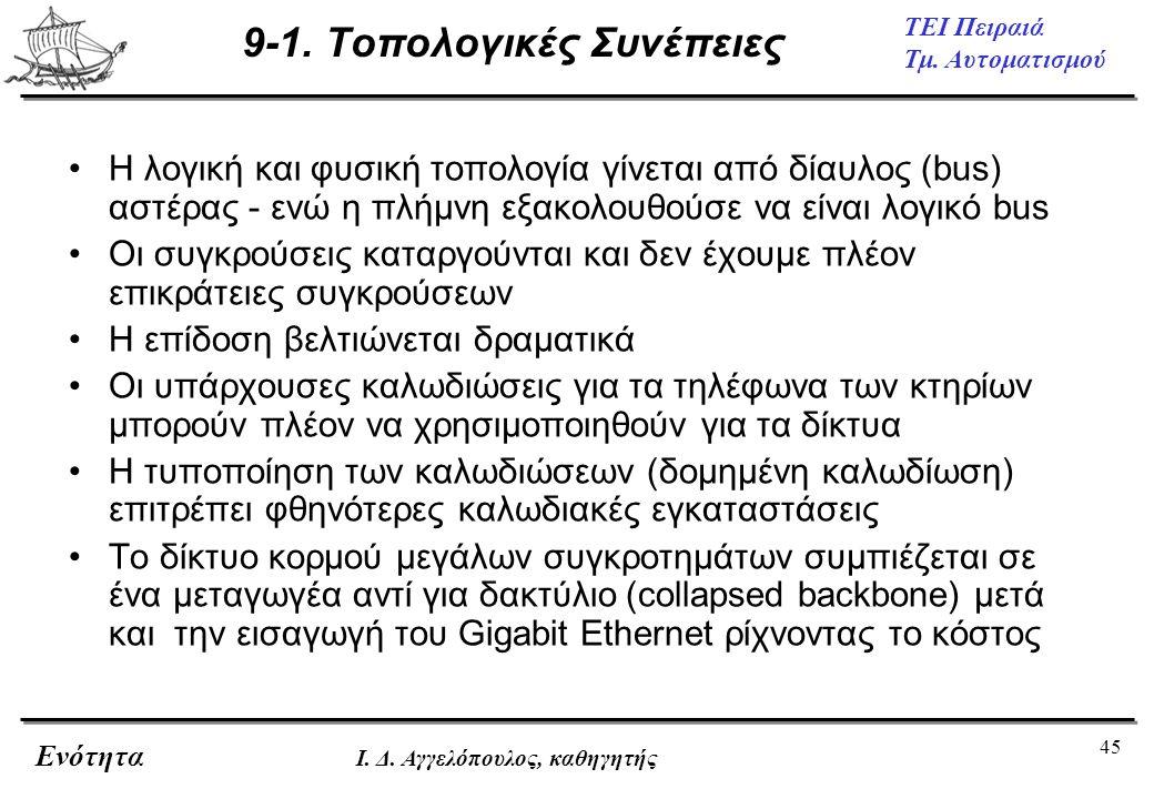 45 ΤΕΙ Πειραιά Τμ. Αυτοματισμού Ενότητα Ι. Δ. Αγγελόπουλος, καθηγητής •Η λογική και φυσική τοπολογία γίνεται από δίαυλος (bus) αστέρας - ενώ η πλήμνη