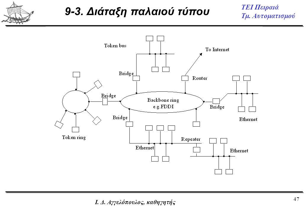 47 ΤΕΙ Πειραιά Τμ. Αυτοματισμού Ι. Δ. Αγγελόπουλος, καθηγητής 9-3. Διάταξη παλαιού τύπου