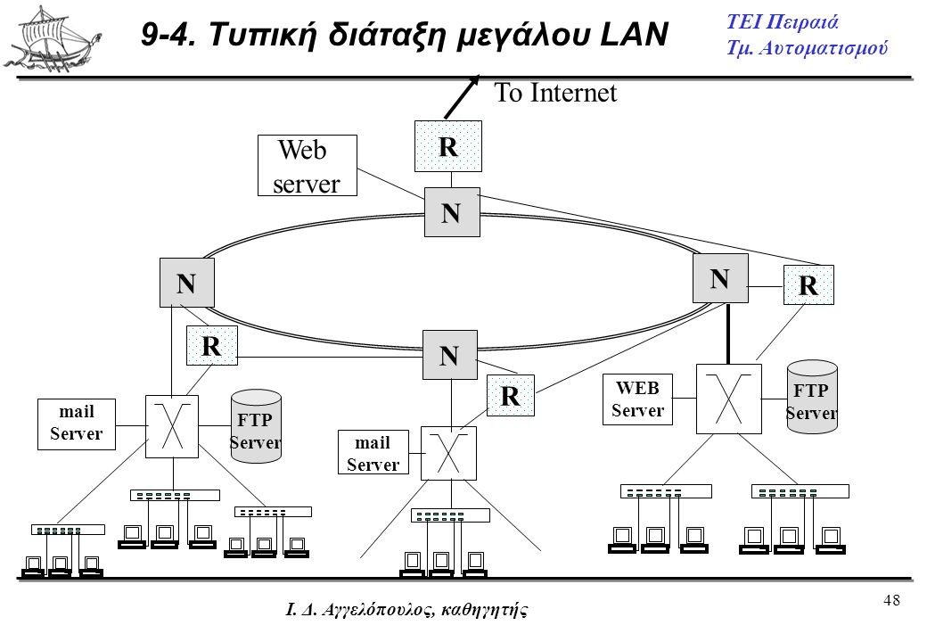 48 ΤΕΙ Πειραιά Τμ. Αυτοματισμού Ι. Δ. Αγγελόπουλος, καθηγητής 9-4. Τυπική διάταξη μεγάλου LAN mail Server mail Server N N N N R R R R WEB Server FTP S