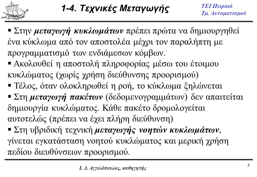 5 ΤΕΙ Πειραιά Τμ. Αυτοματισμού Ι. Δ. Αγγελόπουλος, καθηγητής 1-4. Τεχνικές Μεταγωγής  Στην μεταγωγή κυκλωμάτων πρέπει πρώτα να δημιουργηθεί ένα κύκλω