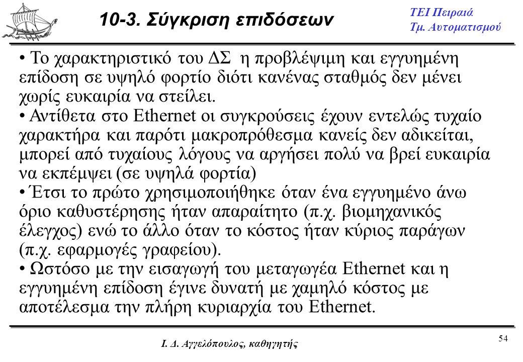 54 ΤΕΙ Πειραιά Τμ. Αυτοματισμού Ι. Δ. Αγγελόπουλος, καθηγητής 10-3. Σύγκριση επιδόσεων • Το χαρακτηριστικό του ΔΣ η προβλέψιμη και εγγυημένη επίδοση σ