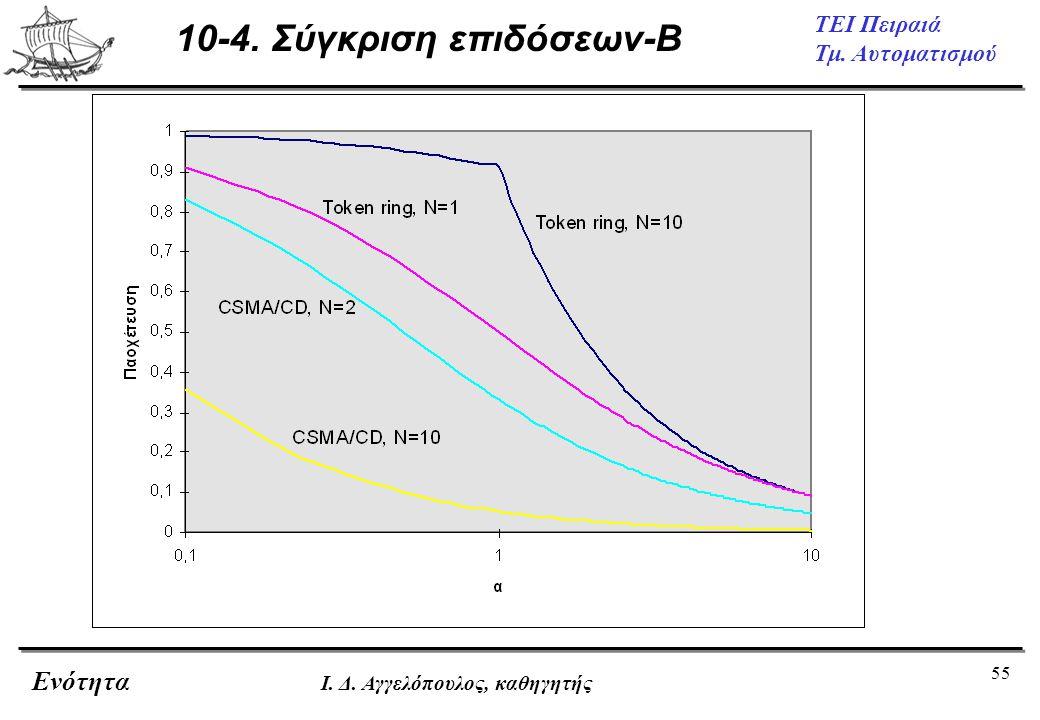 55 ΤΕΙ Πειραιά Τμ. Αυτοματισμού Ενότητα Ι. Δ. Αγγελόπουλος, καθηγητής 10-4. Σύγκριση επιδόσεων-B