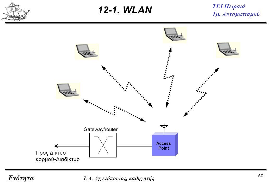 60 ΤΕΙ Πειραιά Τμ. Αυτοματισμού Ενότητα Ι. Δ. Αγγελόπουλος, καθηγητής Access Point Προς Δίκτυο κορμού-Διαδίκτυο Gateway/router 12-1. WLAN