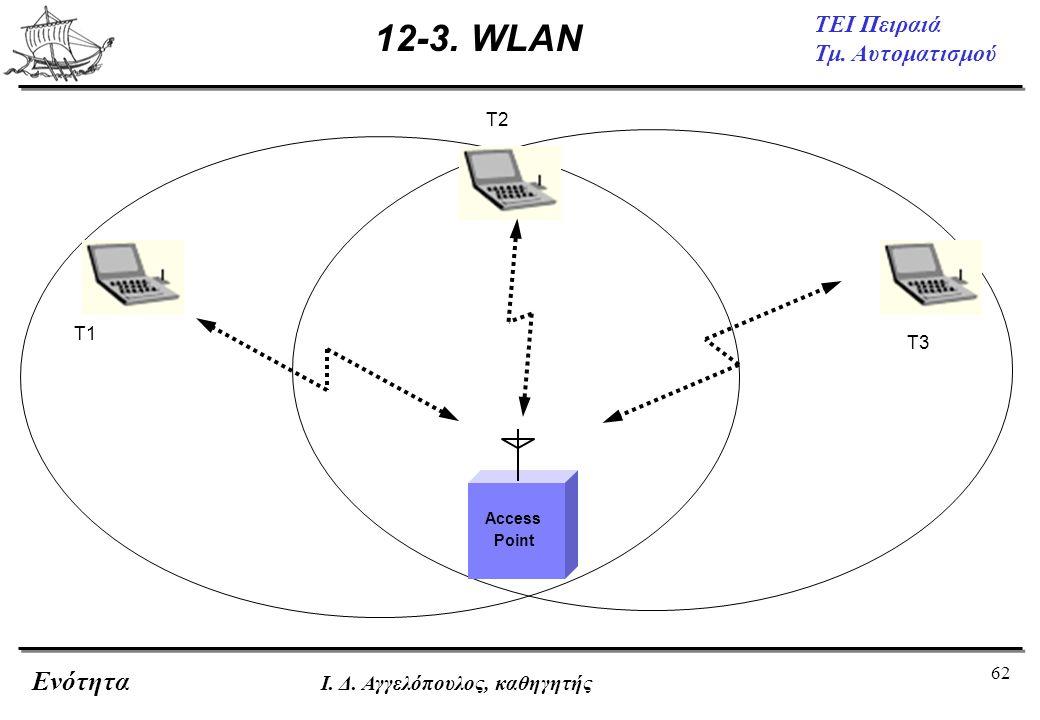 62 ΤΕΙ Πειραιά Τμ. Αυτοματισμού Ενότητα Ι. Δ. Αγγελόπουλος, καθηγητής Access Point T1T1 T2T2 T3T3 12-3. WLAN