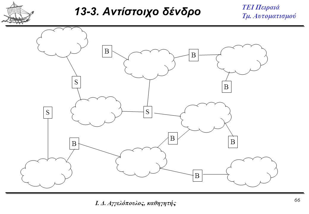 66 ΤΕΙ Πειραιά Τμ. Αυτοματισμού Ι. Δ. Αγγελόπουλος, καθηγητής 13-3. Αντίστοιχο δένδρο S S B B S B B B B B