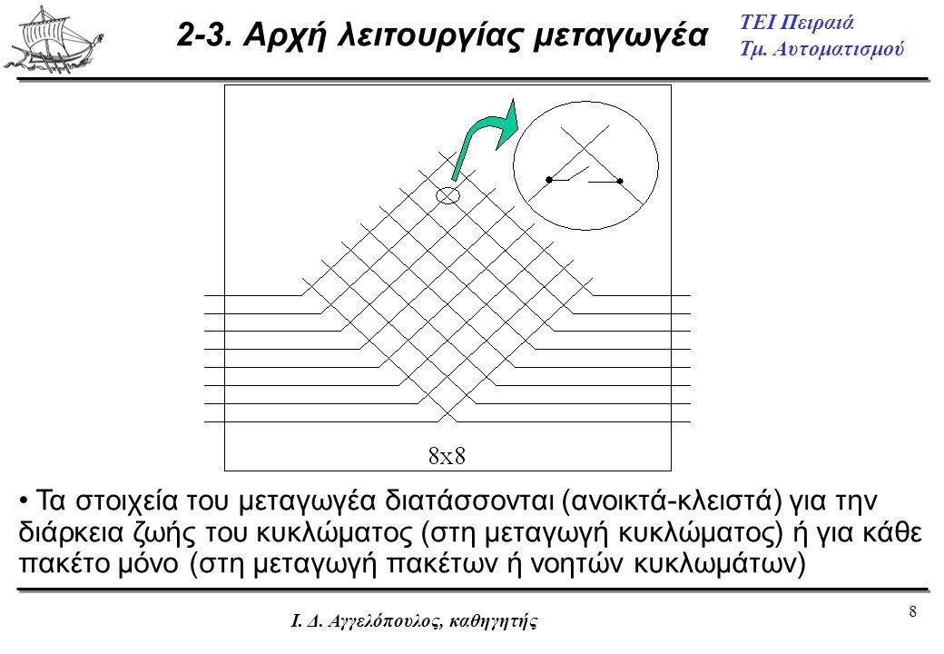 8 ΤΕΙ Πειραιά Τμ. Αυτοματισμού Ι. Δ. Αγγελόπουλος, καθηγητής 2-3. Αρχή λειτουργίας μεταγωγέα • Τα στοιχεία του μεταγωγέα διατάσσονται (ανοικτά-κλειστά