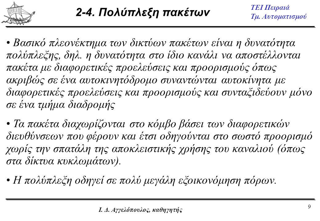 9 ΤΕΙ Πειραιά Τμ. Αυτοματισμού Ι. Δ. Αγγελόπουλος, καθηγητής 2-4. Πολύπλεξη πακέτων • Βασικό πλεονέκτημα των δικτύων πακέτων είναι η δυνατότητα πολύπλ