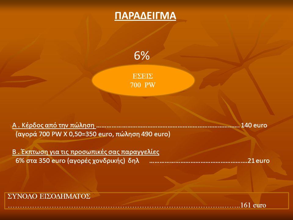 ΠΑΡΑΔΕΙΓΜΑ ΕΣΕΙΣ 700 PW 6% Α. Κέρδος από την πώληση …………………………………………………………………………. 140 euro (αγορά 700 PW X 0,50=350 euro, πώληση 490 euro) B. Έκπτωση