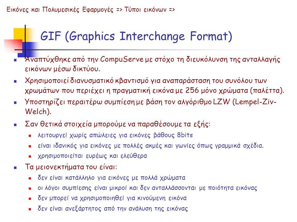 GIF (Graphics Interchange Format) Εικόνες και Πολυμεσικές Εφαρμογές => Τύποι εικόνων =>  Αναπτύχθηκε από την CompuServe με στόχο τη διευκόλυνση της α