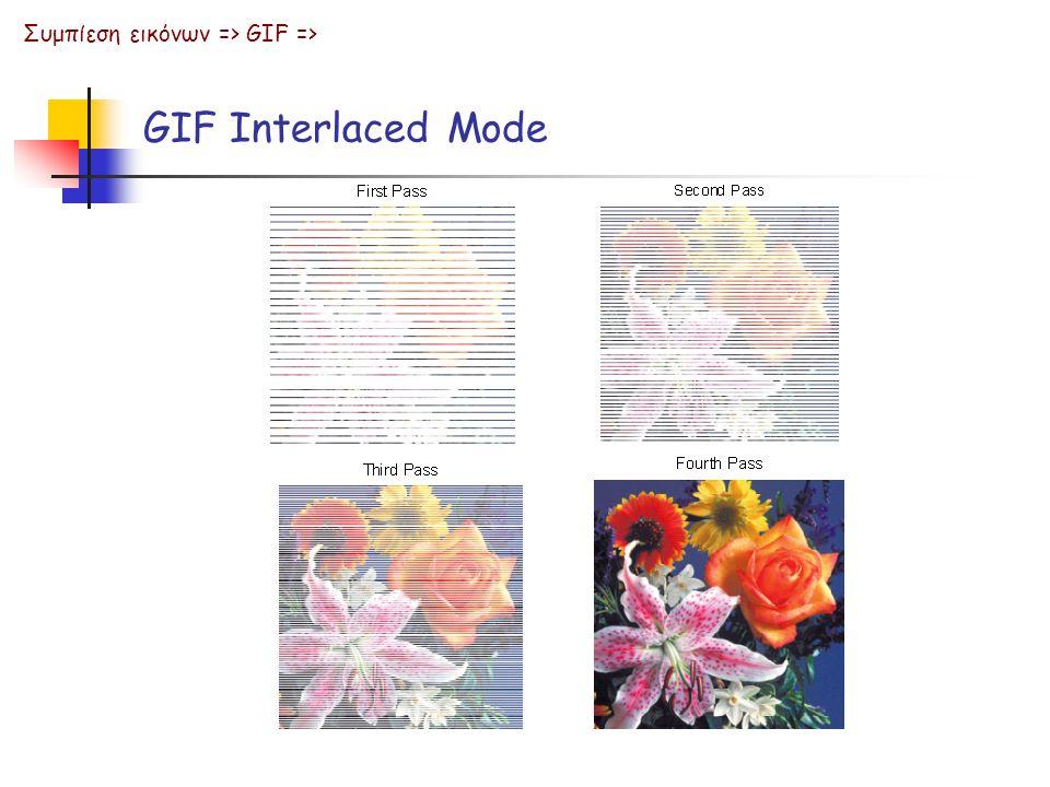 GIF Interlaced Mode Συμπίεση εικόνων => GIF =>