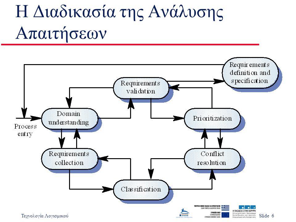 Τεχνολογία ΛογισμικούSlide 7 Δραστηριότητες Διαδικασίας u Κατανόηση του πεδίου u Συλλογή απαιτήσεων u Κατηγοριοποίηση u Επίλυση ασυμβατοτήτων u Τοποθέτηση προτεραιοτήτων u Αξιολόγηση απαιτήσεων