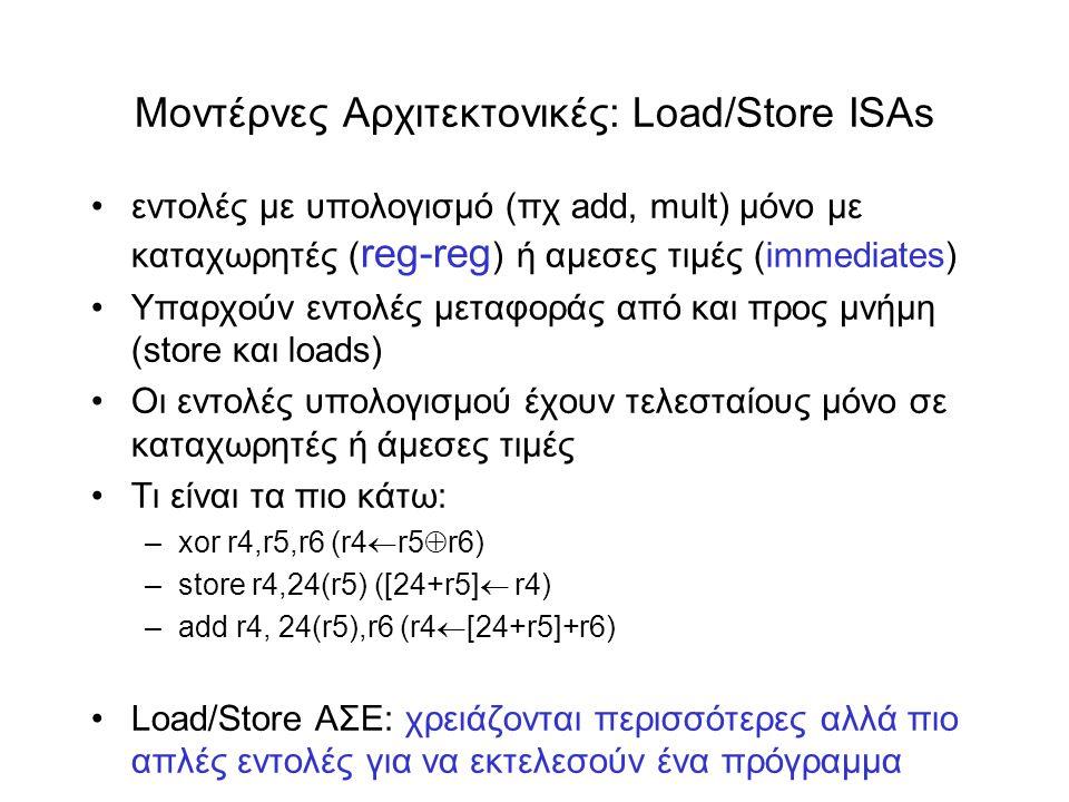 Moντέρνες Αρχιτεκτονικές: Load/Store ISAs •εντολές με υπολογισμό (πχ add, mult) μόνο με καταχωρητές ( reg-reg ) ή αμεσες τιμές (immediates) •Υπαρχούν εντολές μεταφοράς από και προς μνήμη (store και loads) •Oι εντολές υπολογισμού έχουν τελεσταίους μόνο σε καταχωρητές ή άμεσες τιμές •Τι είναι τα πιο κάτω: –xor r4,r5,r6 (r4  r5  r6) –store r4,24(r5) ([24+r5]  r4) –add r4, 24(r5),r6 (r4  [24+r5]+r6) •Load/Store ΑΣΕ: χρειάζονται περισσότερες αλλά πιο απλές εντολές για να εκτελεσούν ένα πρόγραμμα