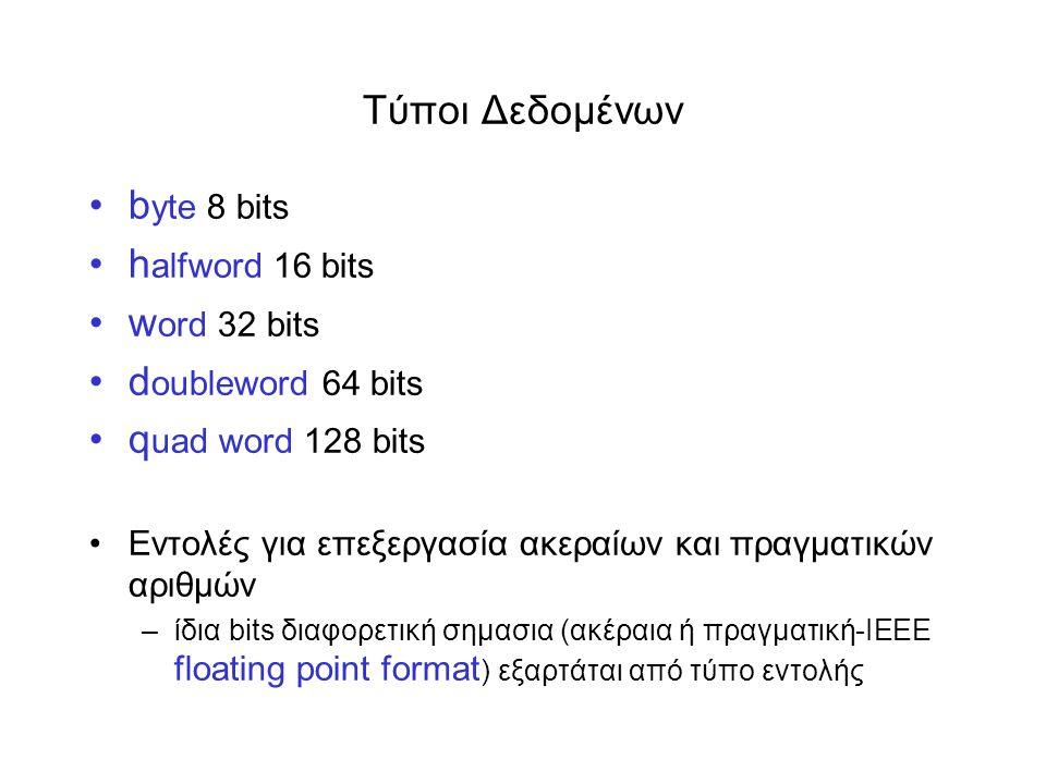 Tύποι Δεδομένων •b yte 8 bits •h alfword 16 bits •w ord 32 bits •d oubleword 64 bits •q uad word 128 bits •Εντολές για επεξεργασία ακεραίων και πραγματικών αριθμών –ίδια bits διαφορετική σημασια (ακέραια ή πραγματική-IEEE floating point format ) εξαρτάται από τύπο εντολής