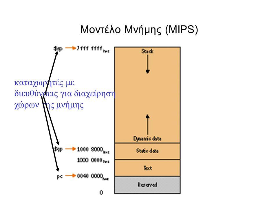 Μοντέλο Μνήμης (MIPS) καταχωρητές με διευθύνσεις για διαχείρηση χώρων της μνήμης