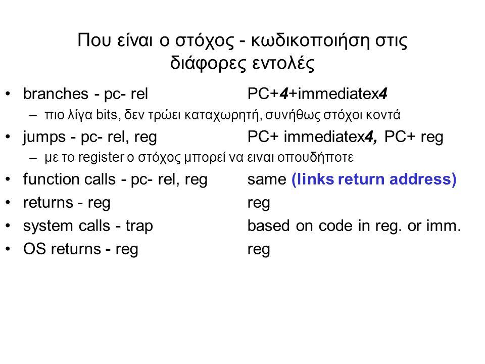 Που είναι ο στόχος - κωδικοποιήση στις διάφορες εντολές •branches - pc- rel PC+4+immediatex4 –πιο λίγα bits, δεν τρώει καταχωρητή, συνήθως στόχοι κοντά •jumps - pc- rel, reg PC+ immediatex4, PC+ reg –με το register ο στόχος μπορεί να ειναι οπουδήποτε •function calls - pc- rel, reg same (links return address) •returns - regreg •system calls - trapbased on code in reg.