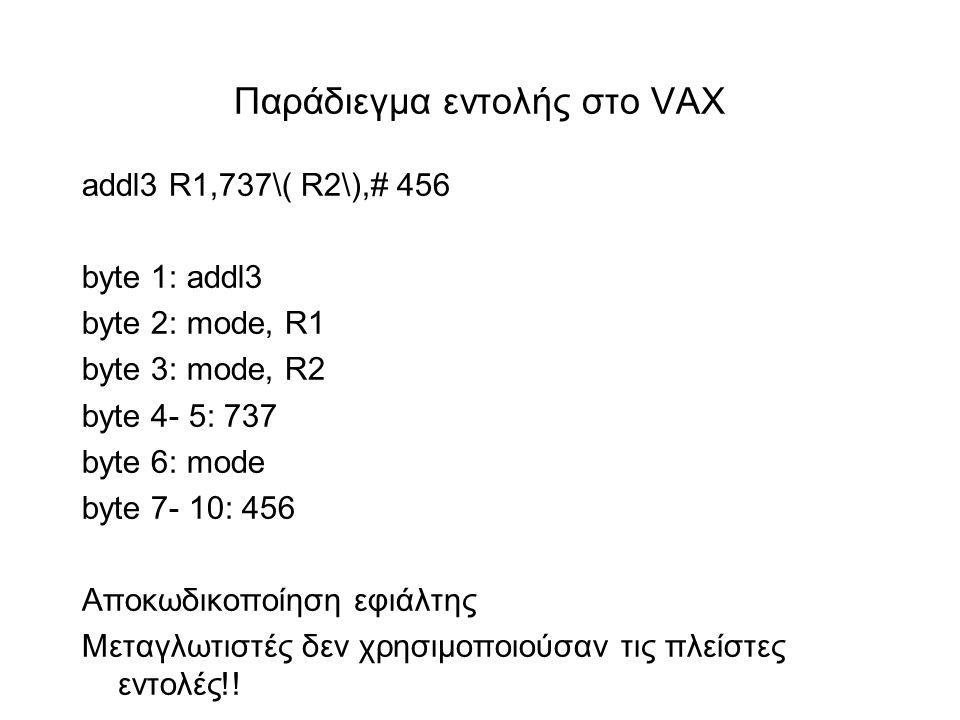 Παράδιεγμα εντολής στο VAX addl3 R1,737\( R2\),# 456 byte 1: addl3 byte 2: mode, R1 byte 3: mode, R2 byte 4- 5: 737 byte 6: mode byte 7- 10: 456 Αποκωδικοποίηση εφιάλτης Μεταγλωτιστές δεν χρησιμοποιούσαν τις πλείστες εντολές!!