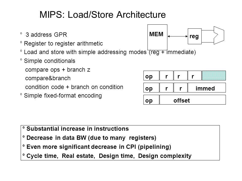 MIPS: Load/Store Architecture MEM reg ° Substantial increase in instructions ° Decrease in data BW (due to many registers) ° Even more significant decrease in CPI (pipelining) ° Cycle time, Real estate, Design time, Design complexity ° 3 address GPR ° Register to register arithmetic ° Load and store with simple addressing modes (reg + immediate) ° Simple conditionals compare ops + branch z compare&branch condition code + branch on condition ° Simple fixed-format encoding op rrr rrimmed offset