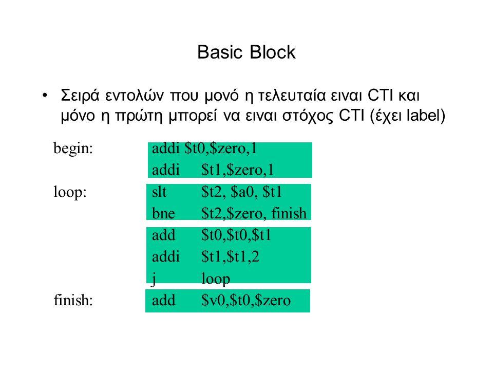 Basic Block •Σειρά εντολών που μονό η τελευταία ειναι CTI και μόνο η πρώτη μπορεί να ειναι στόχος CTI (έχει label) begin: addi $t0,$zero,1 addi$t1,$zero,1 loop:slt$t2, $a0, $t1 bne $t2,$zero, finish add$t0,$t0,$t1 addi$t1,$t1,2 jloop finish:add$v0,$t0,$zero