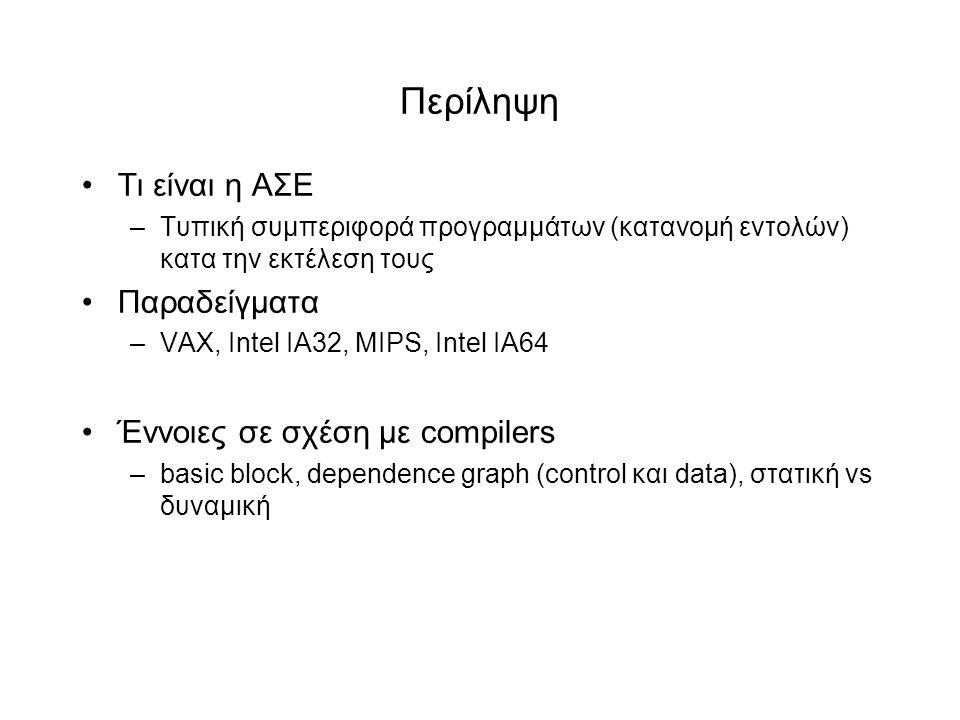 Περίληψη •Τι είναι η ΑΣΕ –Τυπική συμπεριφορά προγραμμάτων (κατανομή εντολών) κατα την εκτέλεση τους •Παραδείγματα –VAX, Ιntel ΙΑ32, ΜΙPS, Intel IA64 •Έννοιες σε σχέση με compilers –basic block, dependence graph (control και data), στατική vs δυναμική