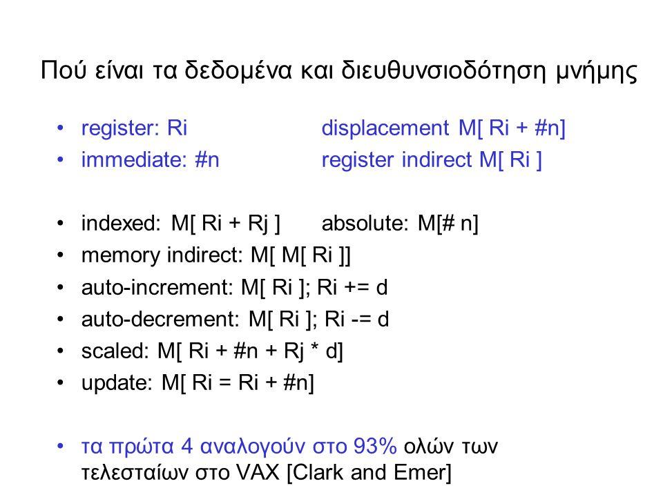 Πού είναι τα δεδομένα και διευθυνσιοδότηση μνήμης •register: Ri displacement M[ Ri + #n] •immediate: #n register indirect M[ Ri ] •indexed: M[ Ri + Rj ] absolute: M[# n] •memory indirect: M[ M[ Ri ]] •auto-increment: M[ Ri ]; Ri += d •auto-decrement: M[ Ri ]; Ri -= d •scaled: M[ Ri + #n + Rj * d] •update: M[ Ri = Ri + #n] •τα πρώτα 4 αναλογούν στο 93% ολών των τελεσταίων στο VAX [Clark and Emer]
