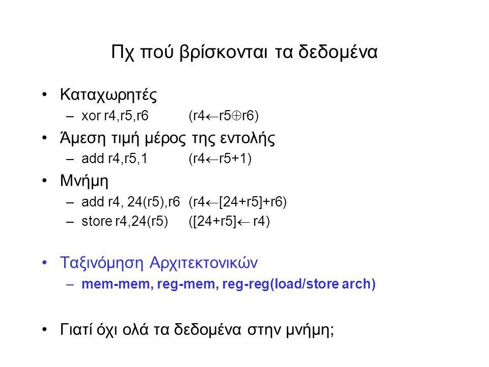 Πχ πού βρίσκονται τα δεδομένα •Καταχωρητές –xor r4,r5,r6 (r4  r5  r6) •Άμεση τιμή μέρος της εντολής –add r4,r5,1 (r4  r5+1) •Μνήμη –add r4, 24(r5),r6 (r4  [24+r5]+r6) –store r4,24(r5) ([24+r5]  r4) •Ταξινόμηση Aρχιτεκτονικών –mem-mem, reg-mem, reg-reg(load/store arch) •Γιατί όχι ολά τα δεδομένα στην μνήμη;
