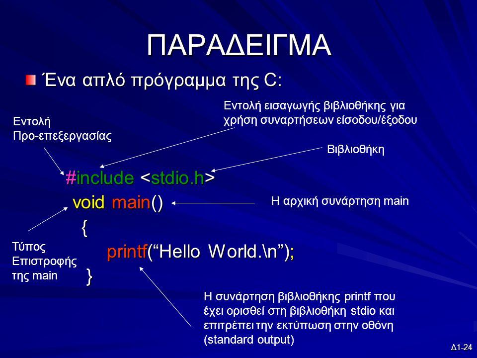 Δ1-24 ΠΑΡΑΔΕΙΓΜΑ Ένα απλό πρόγραμμα της C: #include #include void main() { printf( Hello World.\n ); printf( Hello World.\n ); } Εντολή εισαγωγής βιβλιοθήκης για χρήση συναρτήσεων είσοδου/έξοδου Βιβλιοθήκη Η αρχική συνάρτηση main Η συνάρτηση βιβλιοθήκης printf που έχει ορισθεί στη βιβλιοθήκη stdio και επιτρέπει την εκτύπωση στην οθόνη (standard output) Τύπος Επιστροφής της main Εντολή Προ-επεξεργασίας