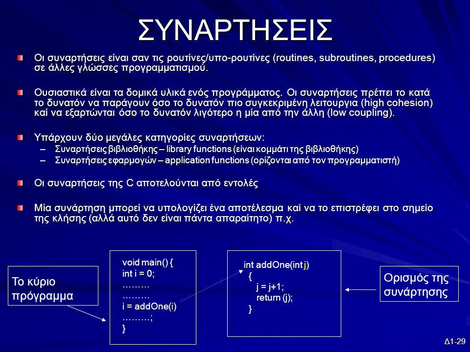 Δ1-29ΣΥΝΑΡΤΗΣΕΙΣ Οι συναρτήσεις είναι σαν τις ρουτίνες/υπο-ρουτίνες (routines, subroutines, procedures) σε άλλες γλώσσες προγραμματισμού. Ουσιαστικά ε