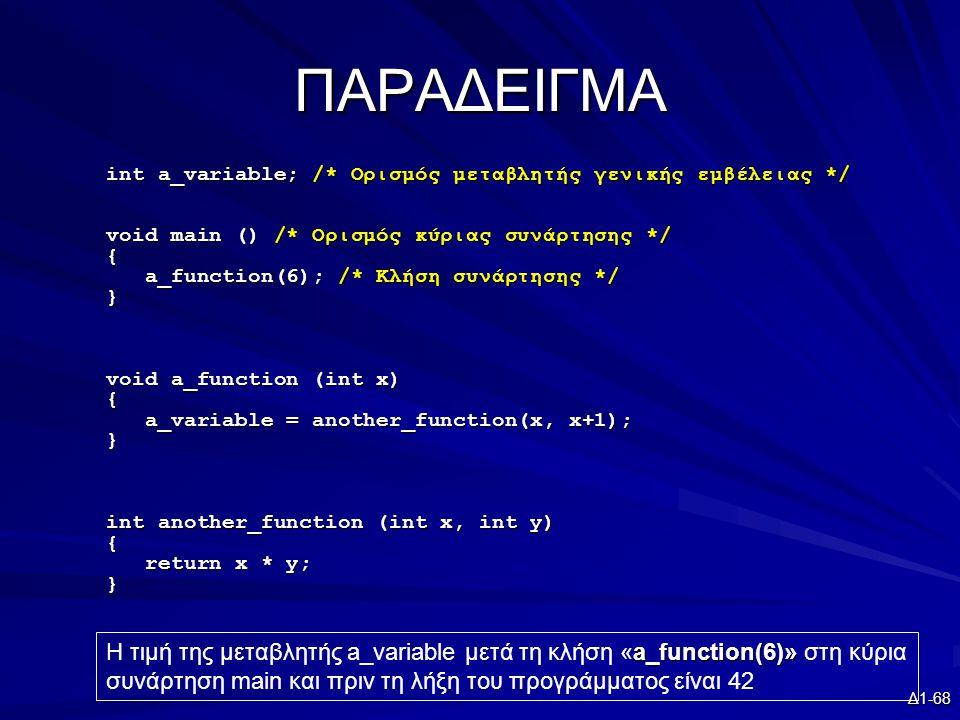 Δ1-68 ΠΑΡΑΔΕΙΓΜΑ int a_variable; /* Ορισμός μεταβλητής γενικής εμβέλειας */ void main () /* Ορισμός κύριας συνάρτησης */ { a_function(6); /* Κλήση συν
