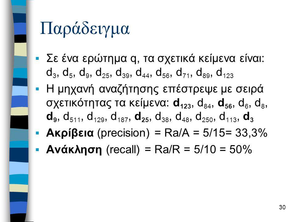 30 Παράδειγμα  Σε ένα ερώτημα q, τα σχετικά κείμενα είναι: d 3, d 5, d 9, d 25, d 39, d 44, d 56, d 71, d 89, d 123  Η μηχανή αναζήτησης επέστρεψε με σειρά σχετικότητας τα κείμενα: d 123, d 84, d 56, d 6, d 8, d 9, d 511, d 129, d 187, d 25, d 38, d 48, d 250, d 113, d 3  Ακρίβεια (precision) = Ra/A = 5/15= 33,3%  Ανάκληση (recall) = Ra/R = 5/10 = 50%