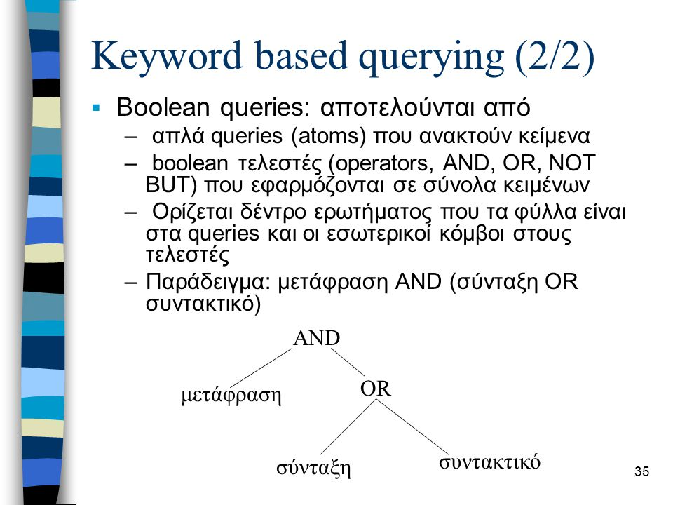 35 Keyword based querying (2/2)  Boolean queries: αποτελούνται από – απλά queries (atoms) που ανακτούν κείμενα – boolean τελεστές (operators, AND, OR, NOT BUT) που εφαρμόζονται σε σύνολα κειμένων – Ορίζεται δέντρο ερωτήματος που τα φύλλα είναι στα queries και οι εσωτερικοί κόμβοι στους τελεστές –Παράδειγμα: μετάφραση AND (σύνταξη OR συντακτικό) μετάφραση AND OR σύνταξη συντακτικό