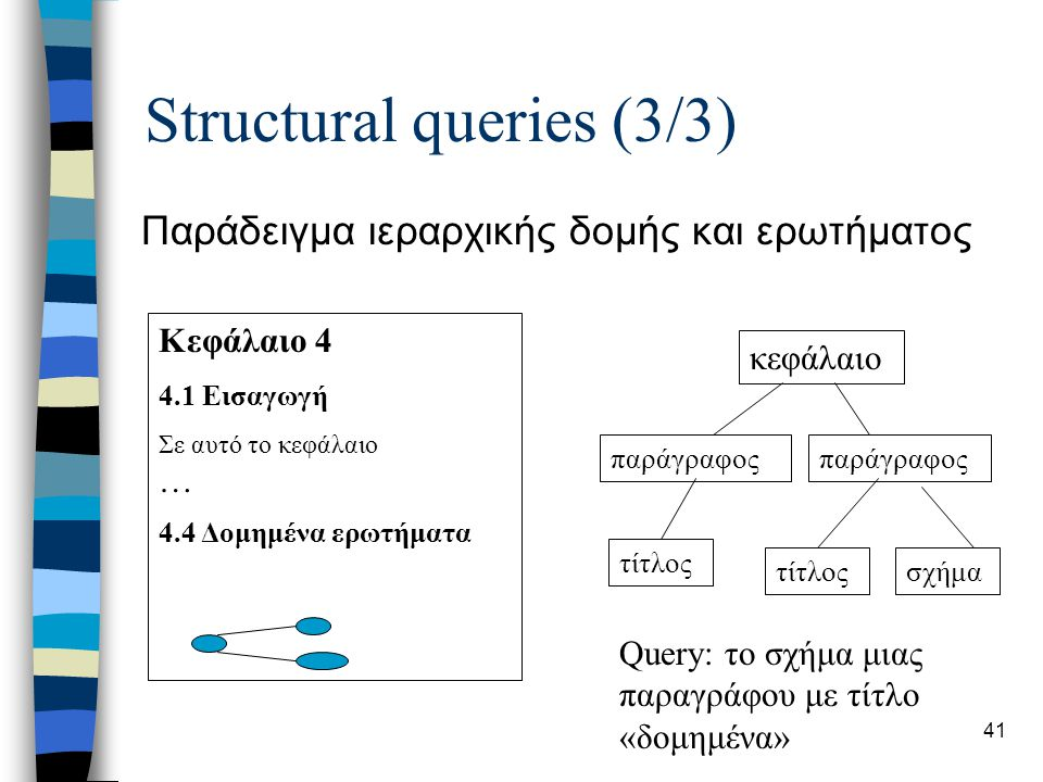 41 Structural queries (3/3) Παράδειγμα ιεραρχικής δομής και ερωτήματος Κεφάλαιο 4 4.1 Εισαγωγή Σε αυτό το κεφάλαιο … 4.4 Δομημένα ερωτήματα κεφάλαιο παράγραφος τίτλος σχήμα Query: το σχήμα μιας παραγράφου με τίτλο «δομημένα»