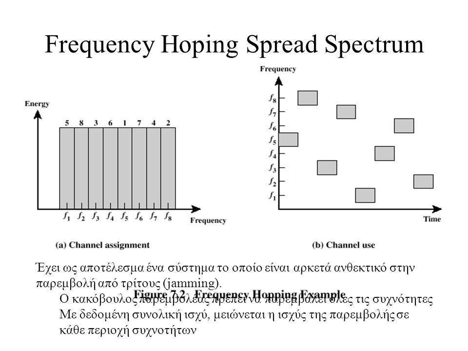 Frequency Hoping Spread Spectrum Έχει ως αποτέλεσμα ένα σύστημα το οποίο είναι αρκετά ανθεκτικό στην παρεμβολή από τρίτους (jamming).