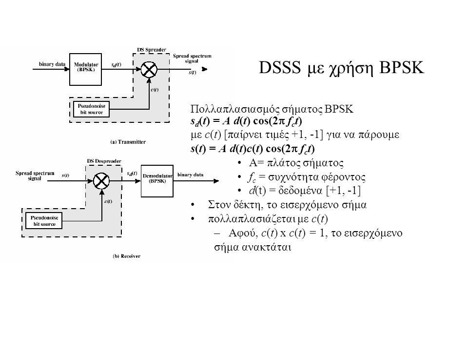 DSSS με χρήση BPSK Πολλαπλασιασμός σήματος BPSK s d (t) = A d(t) cos(2  f c t) με c(t) [παίρνει τιμές +1, -1] για να πάρουμε s(t) = A d(t)c(t) cos(2  f c t) •Α= πλάτος σήματος •f c = συχνότητα φέροντος •d(t) = δεδομένα [+1, -1] •Στον δέκτη, το εισερχόμενο σήμα •πολλαπλασιάζεται με c(t) –Αφού, c(t) x c(t) = 1, το εισερχόμενο σήμα ανακτάται