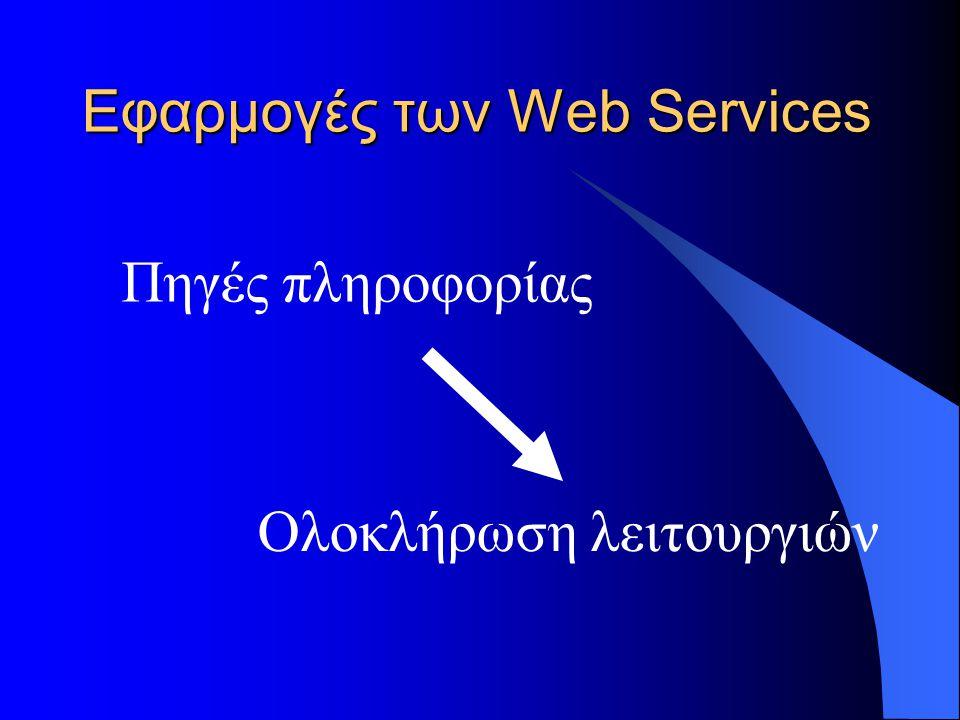 Υπηρεσίες του UDDI ΠληροφορίαΛειτουργίες White pages: Πληροφορίες όπως το όνομα, η διεύθυνση, το τηλέφωνο και άλλες πληροφορίες επικοινωνίας για μία επιχείρηση.