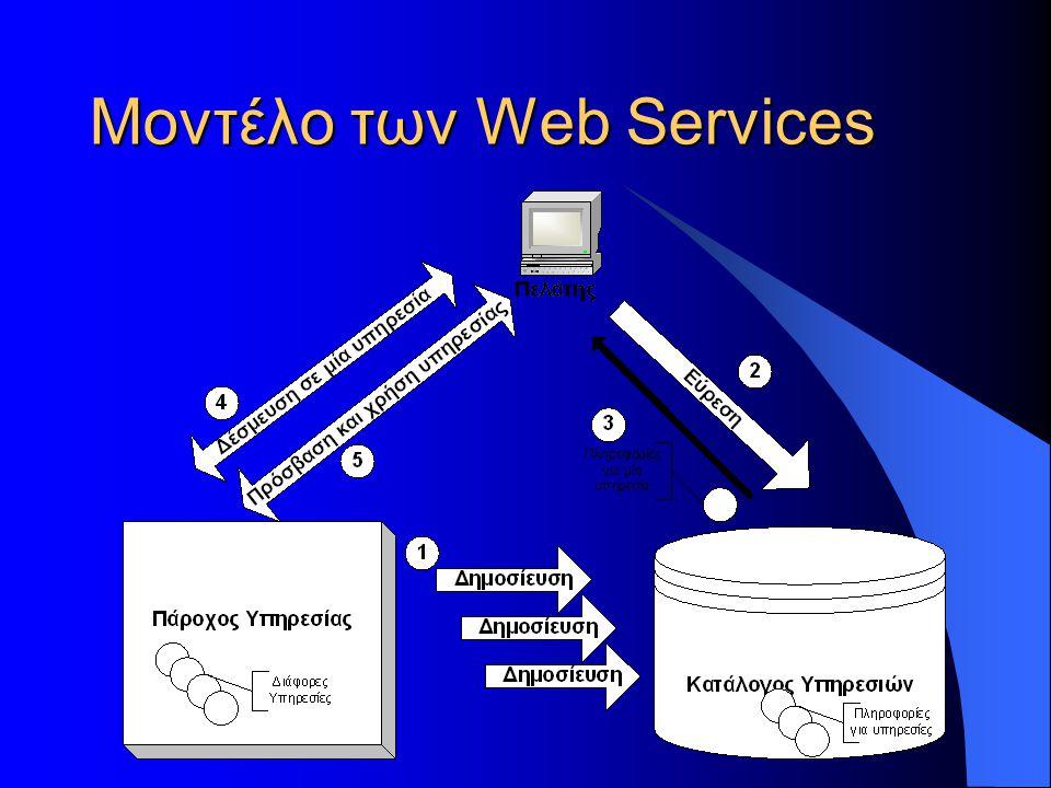 Simple Object Access Protocol (SOAP) Το SOAP στην έκδοση 1.2 είναι ένα ελαφρύ πρωτόκολλο προορισμένο για την ανταλλαγή δομημένων πληροφοριών σε ένα αποκεντρωμένο, διανεμημένο περιβάλλον.