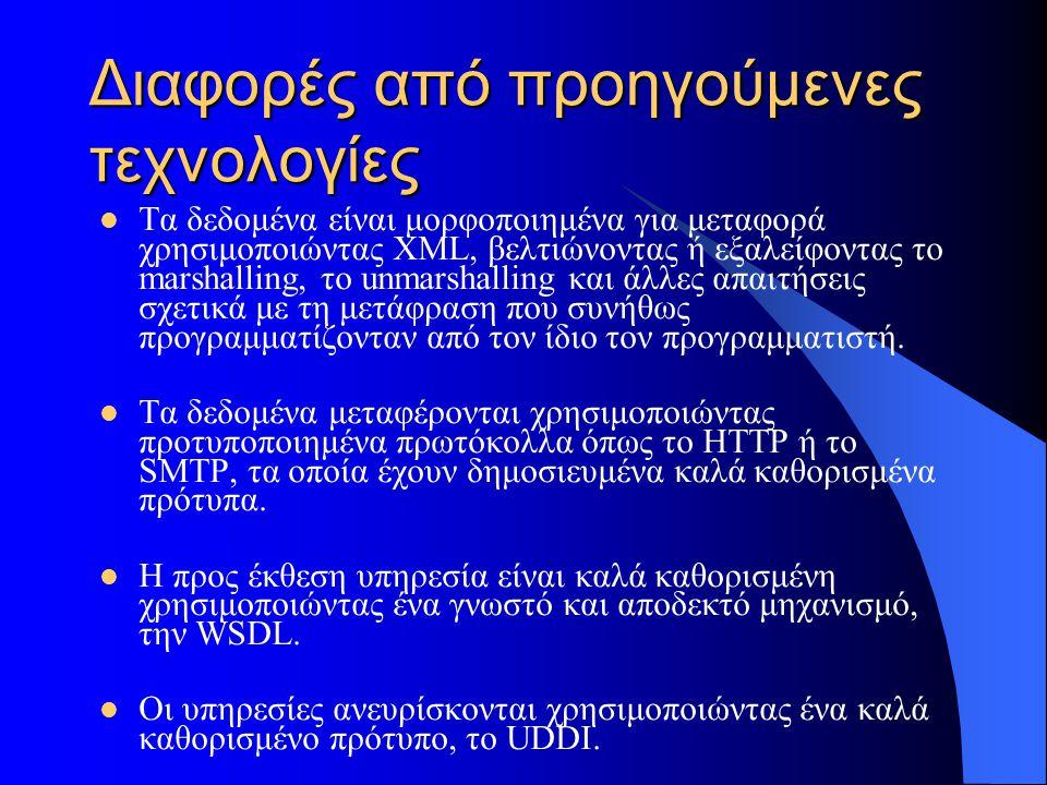 Παράδειγμα XML Εγγράφου που υπακούει σε ένα XML Schema <BookStore xmlns = http://www.books.org xmlns:xsi= http://www.w3.org/2001/XMLSchema-instance xsi:schemaLocation= http://www.books.org/BookStore.xsd > Web Services Security Ravi Trivedi Dec, 2002 1861007655 Wrox Publishing