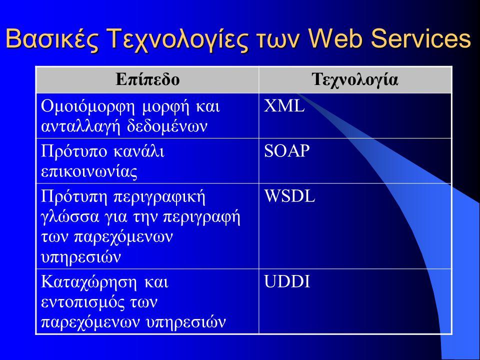 Web Services Description Language (WSDL) Η WSDL είναι ένα σχήμα XML για την περιγραφή δικτυακών υπηρεσιών σαν ένα σύνολο από τελικά σημεία που λειτουργούν σε μηνύματα τα οποία περιέχουν πληροφορία είτε προσανατολισμένη στα έγγραφα είτε προσανατολισμένη στις διαδικασίες. W3C Με πιο απλά λόγια η WSDL μας βηθάει να περιγράψουμε ένα σύνολο από μηνύματα και το πώς αυτά τα μηνύματα ανταλλάσσονται.