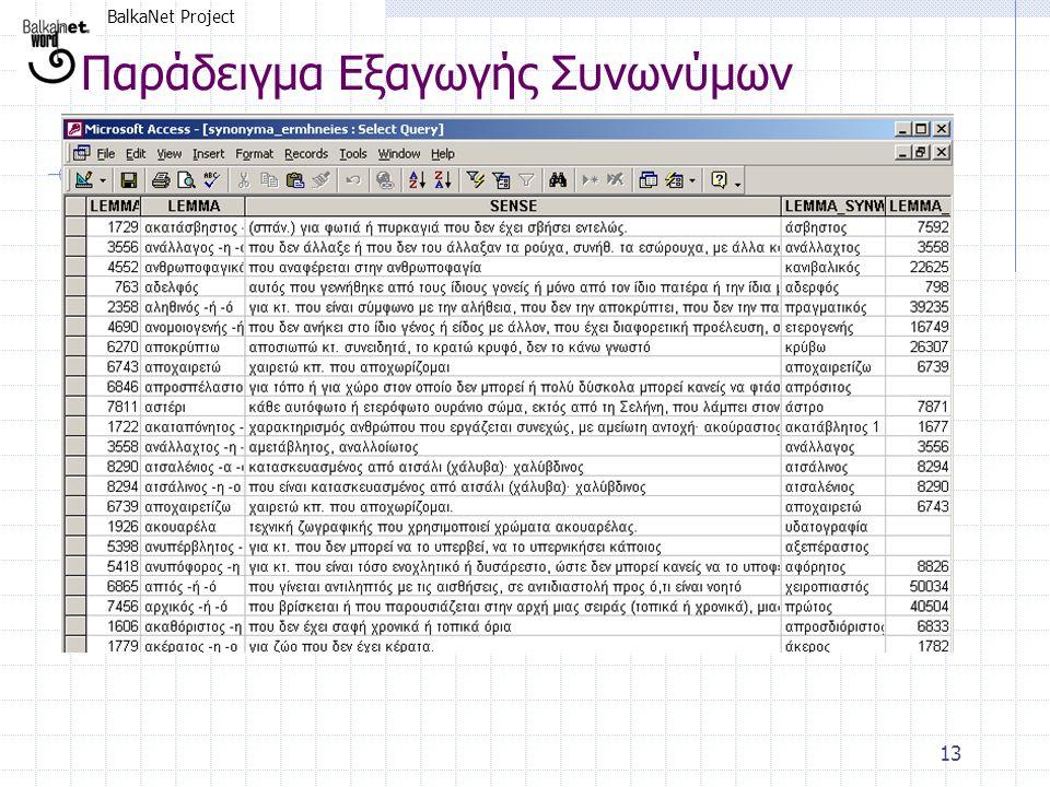 BalkaNet Project 13 Παράδειγμα Εξαγωγής Συνωνύμων