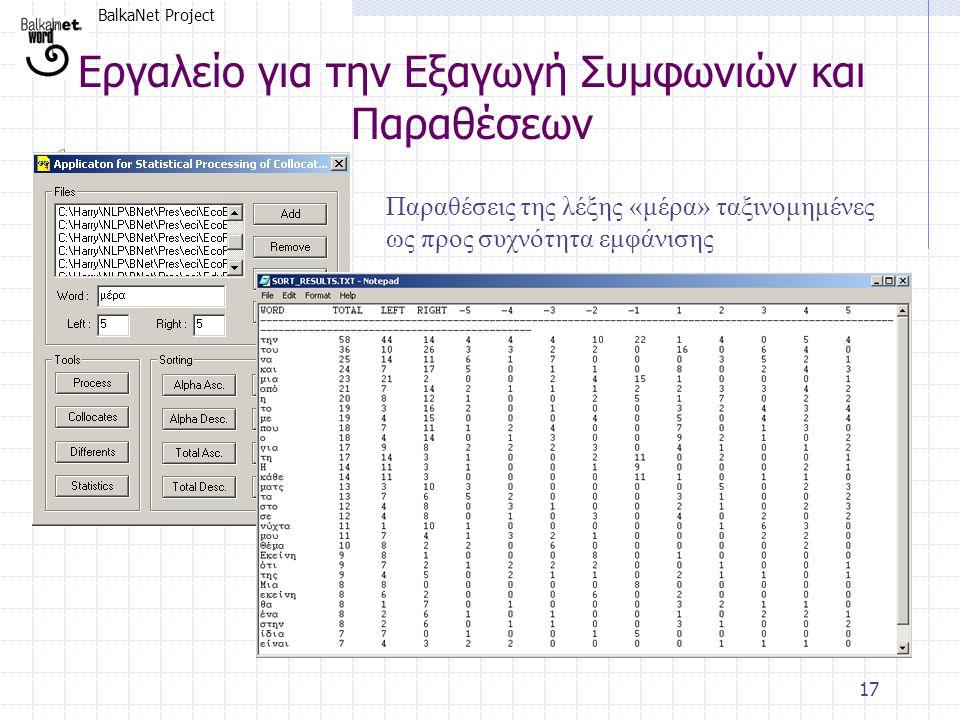 BalkaNet Project 17 Εργαλείο για την Εξαγωγή Συμφωνιών και Παραθέσεων Παραθέσεις της λέξης «μέρα» ταξινομημένες ως προς συχνότητα εμφάνισης